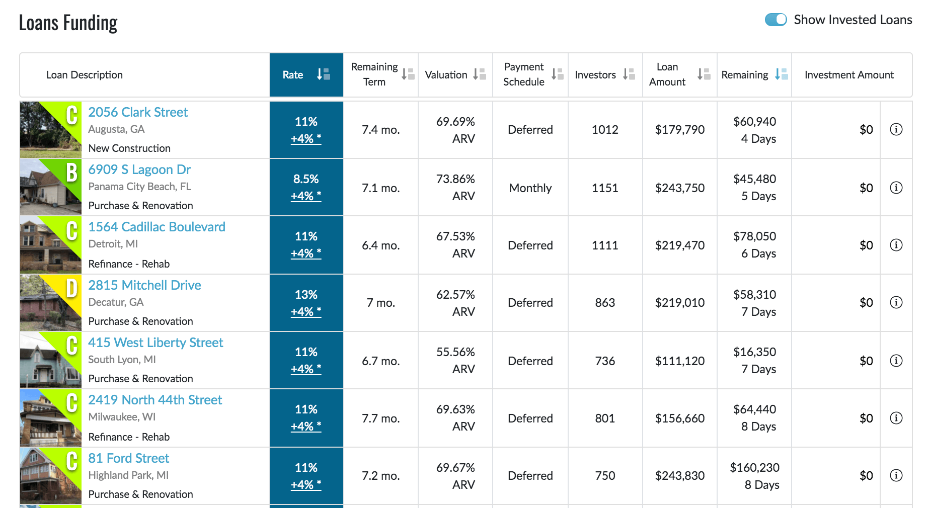 Available Investments Page-1