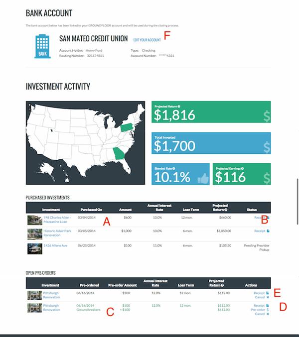 InvestmentActivity2
