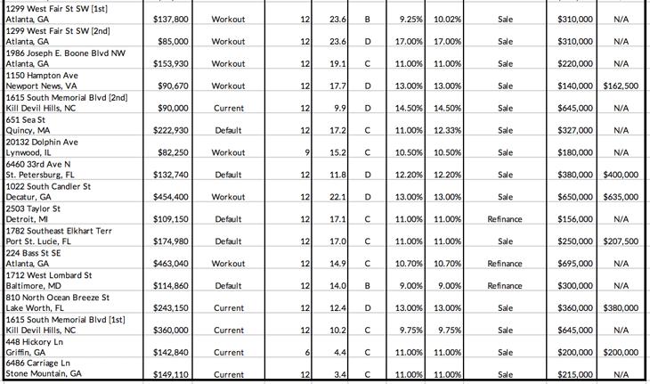 Loan Repayments, Dec 2020_2-1