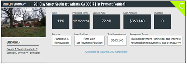 201 Clay Street SE [1st Payment Position]