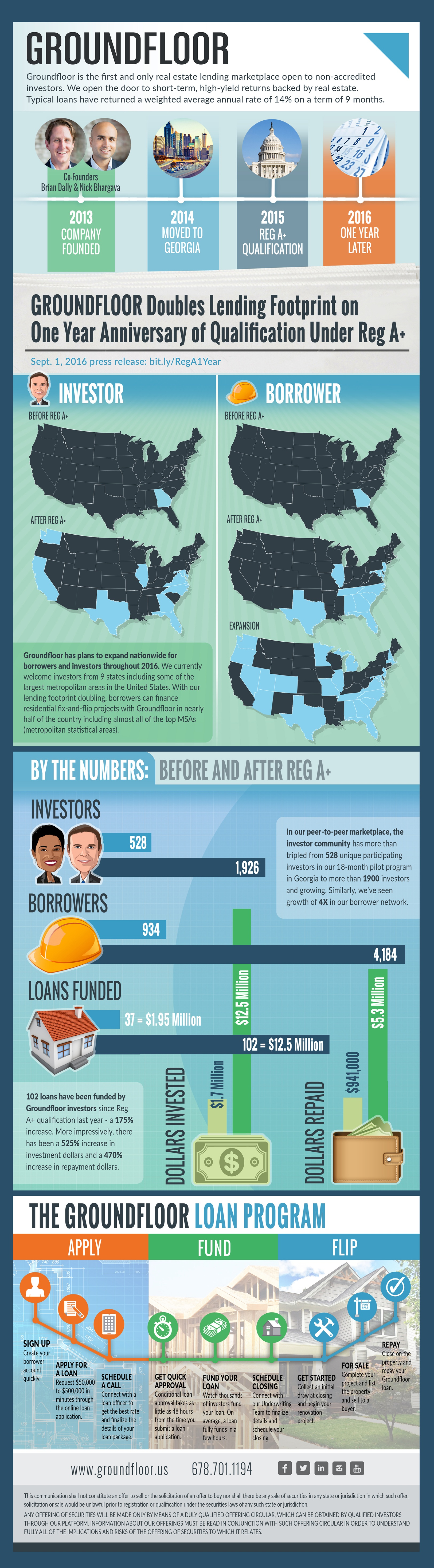 Click to expand and see the entire infographic.