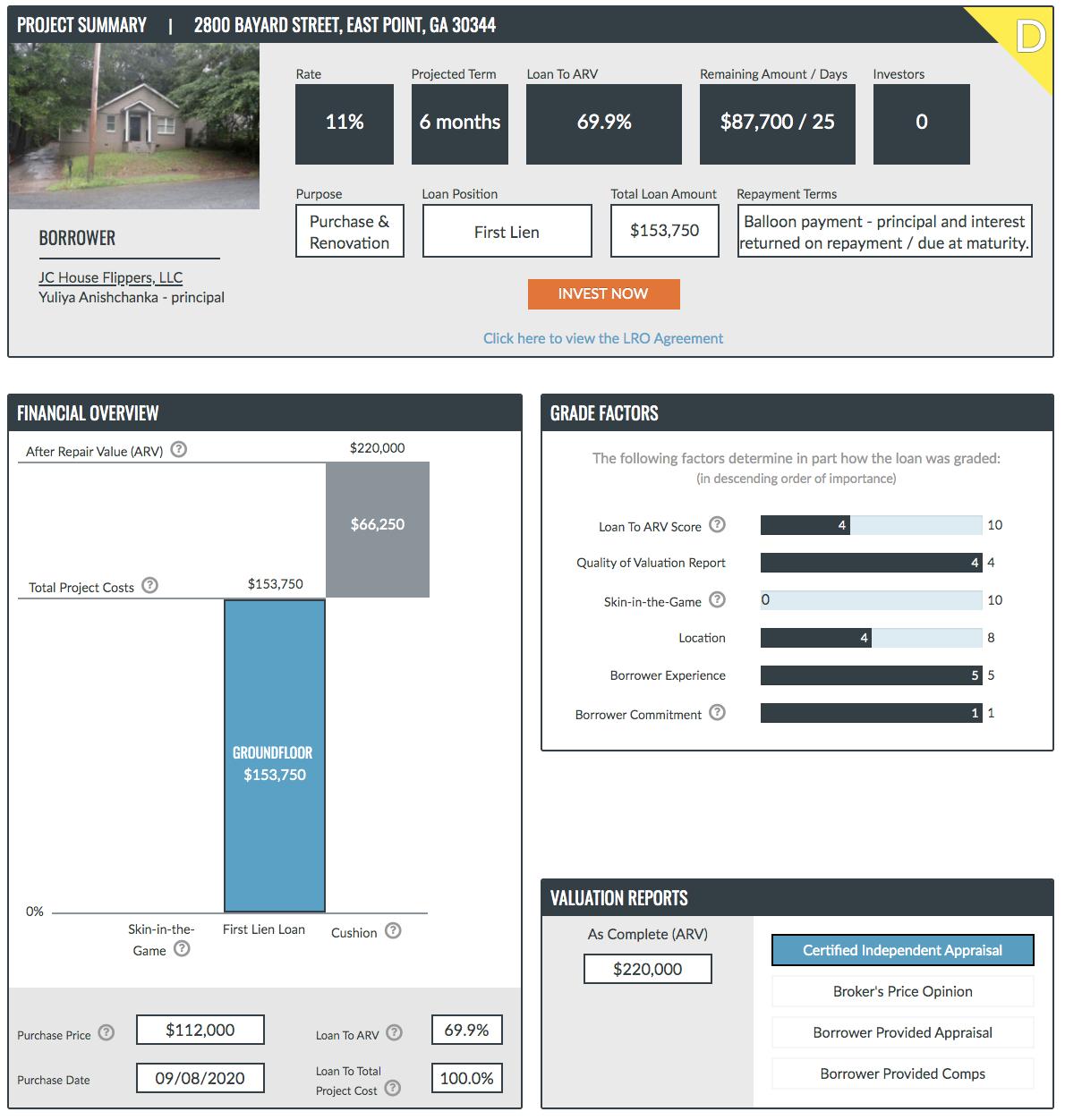 2800 Bayard St Loan Detail Page